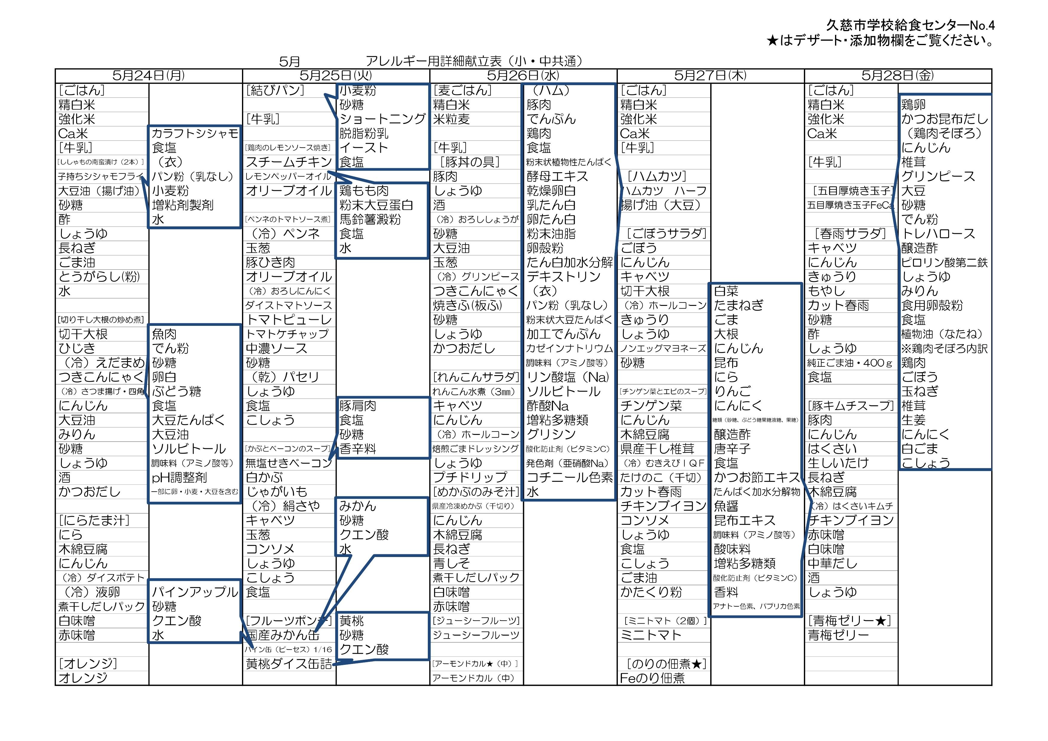 詳細献立表(令和3年5月)4ページ