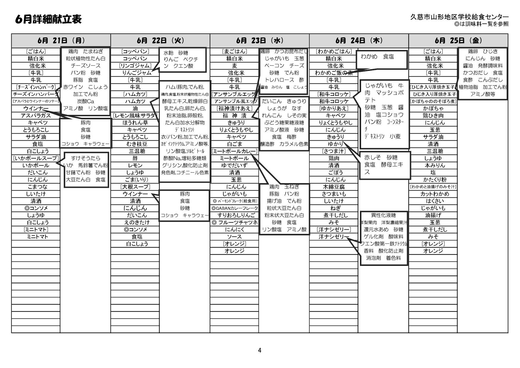 山形地区給食詳細献立表(令和3年6月)4