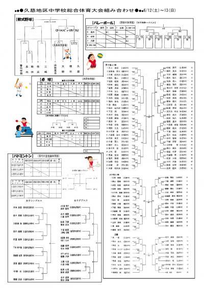 校報やまどり(令和3年6月8日)2ページ