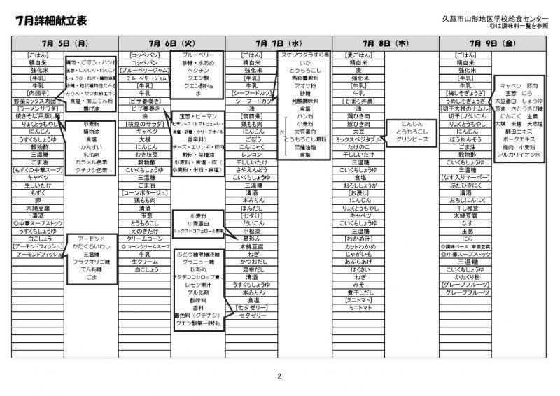 山形地区給食詳細献立表(令和3年7月)2