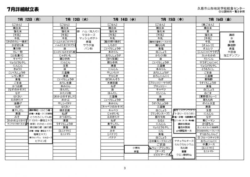 山形地区給食詳細献立表(令和3年7月)3