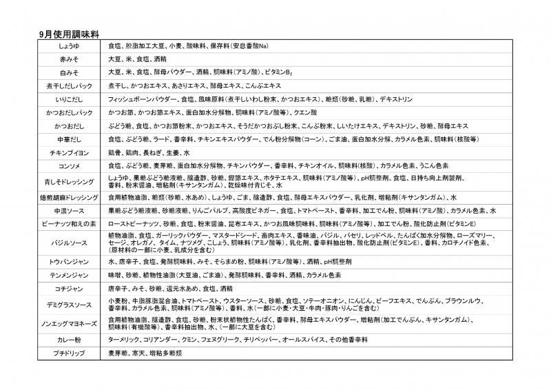 久慈地区給食使用調味料(令和3年9月)1