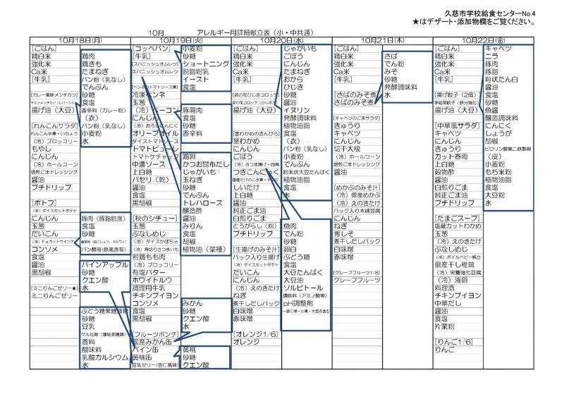 久慈地区給食詳細献立表(令和3年10月)4
