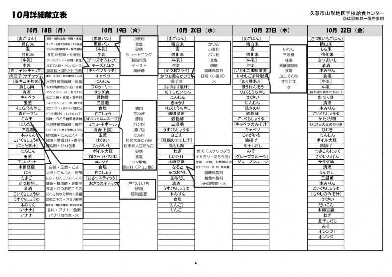 山形地区給食詳細献立表(令和3年10月)4