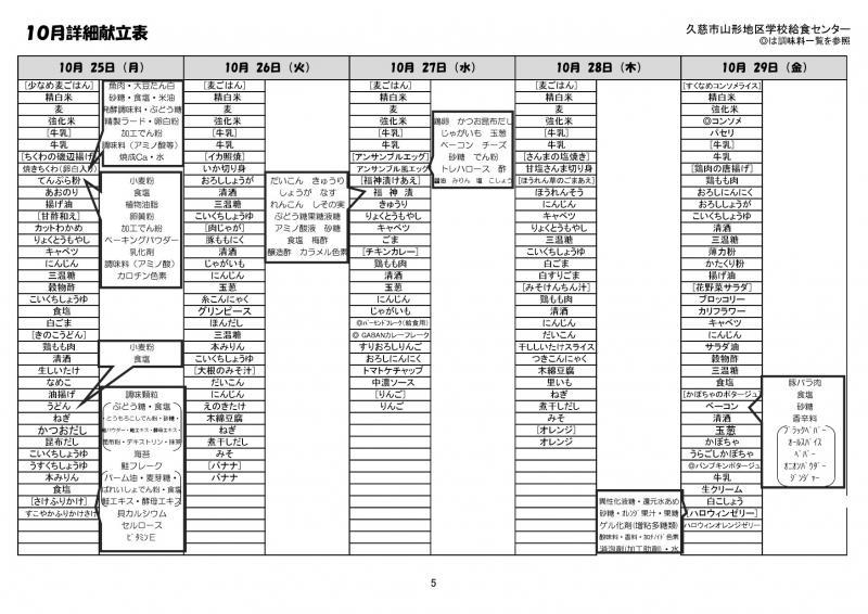 山形地区給食詳細献立表(令和3年10月)5