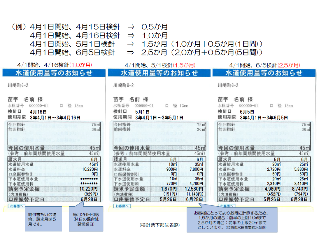 210323_開始検針票例(画像).png